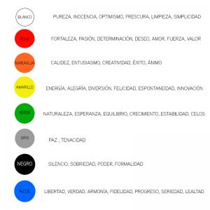 El significado del color en tu logo
